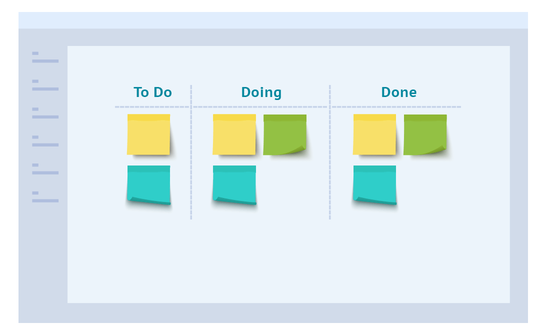 How Can the Kanban Board Ensure Quality In Managing Your Project?