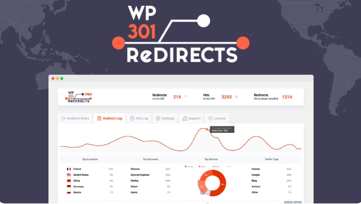 WP 301 Redirects – the plugin every website needs