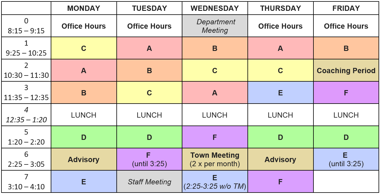 Student's daily schedule or how to make the best use of your time